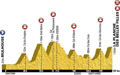 2013_TdF_Stage10