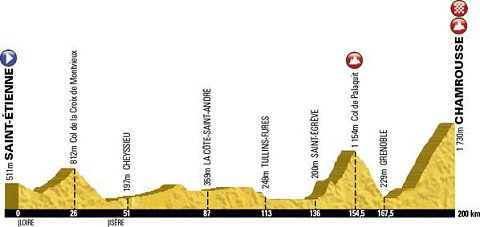 2013_TdF_Stage13