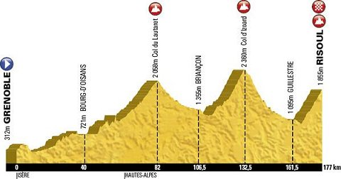 2013_TdF_Stage14