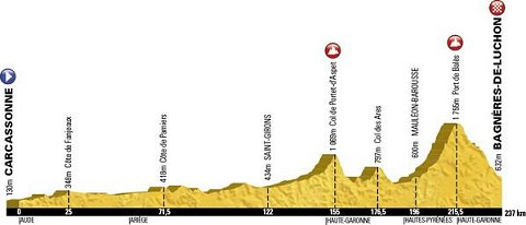2013_TdF_Stage16