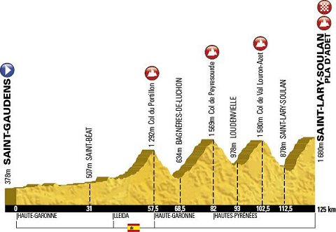 2013_TdF_Stage17