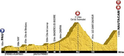 2013_TdF_Stage18