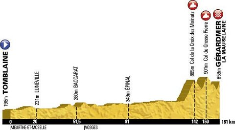 2013_TdF_Stage8