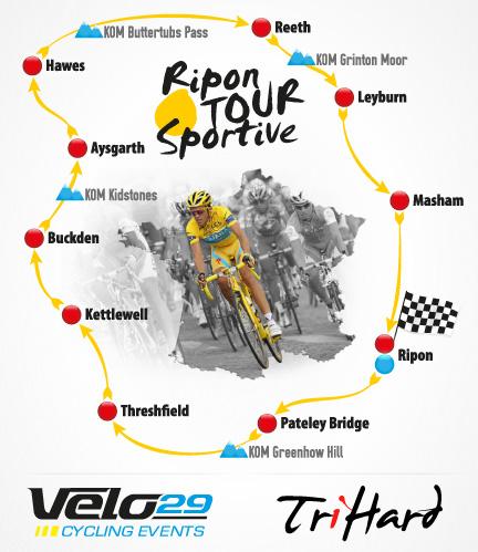 ripon-map