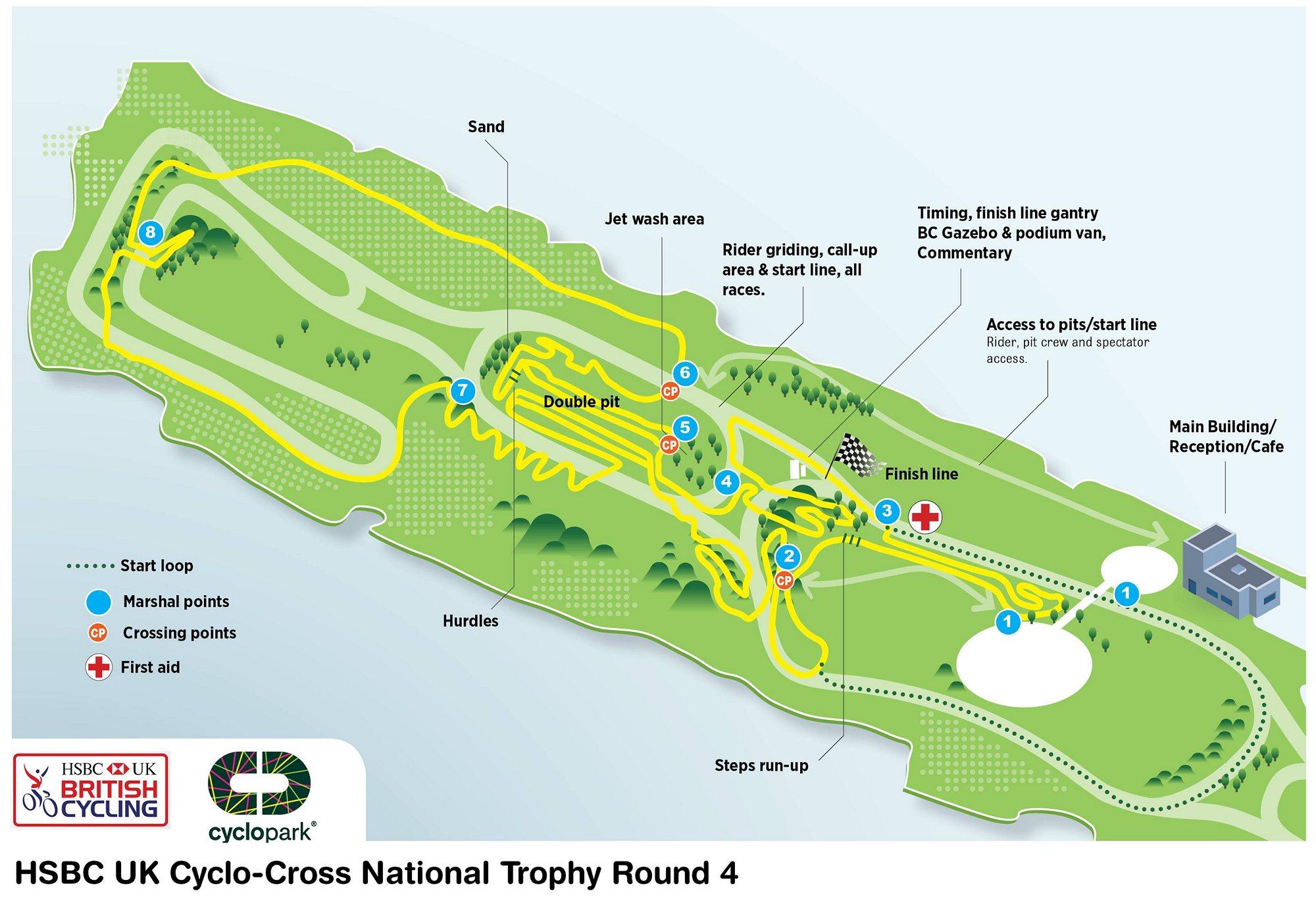 Preview: National Trophy Cyclopark (rd 4) | velouk net